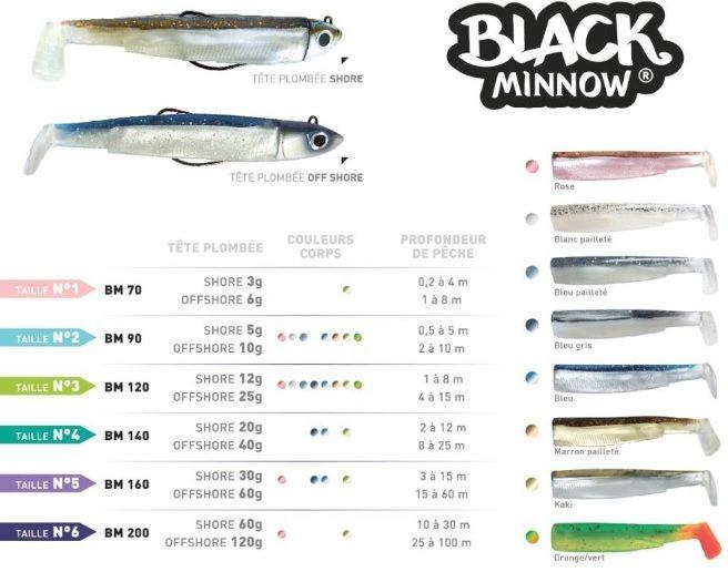Fiiish Black Minnow Lures Sea Fishing Combo Head /& Tail